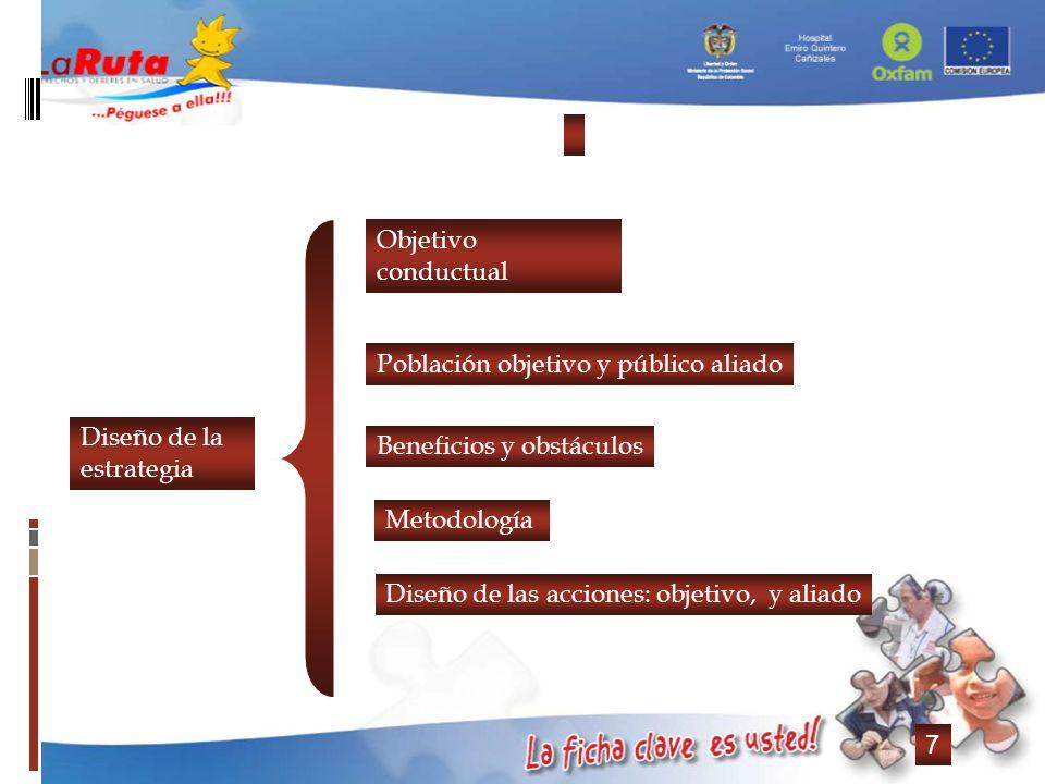 Objetivo conductual Población objetivo y público aliado. Diseño de la estrategia. Beneficios y obstáculos.