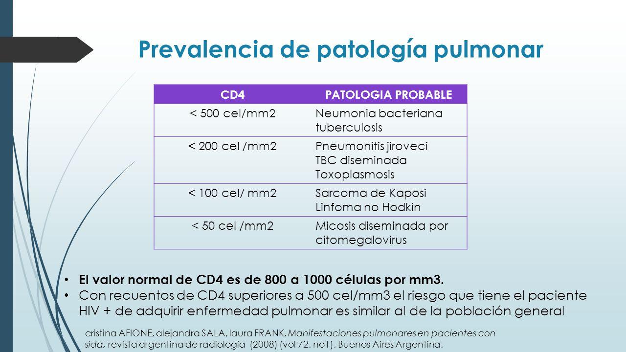 Prevalencia de patología pulmonar