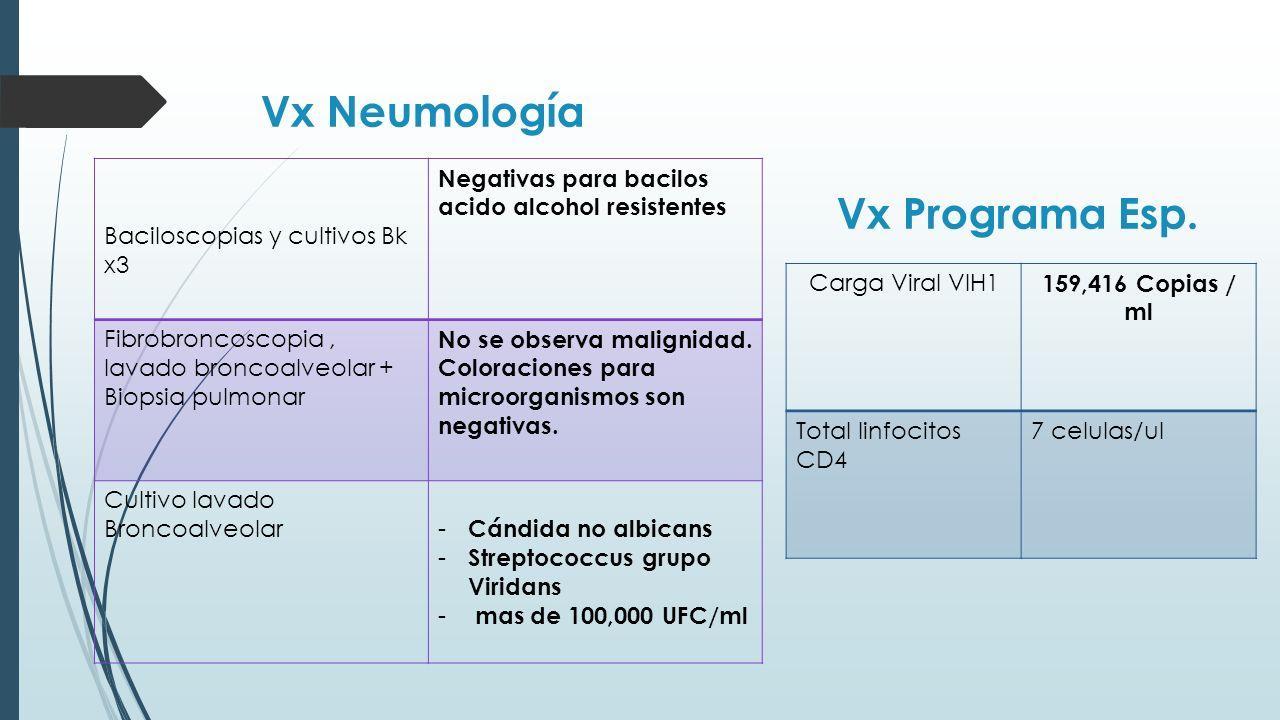 Vx Neumología Vx Programa Esp.