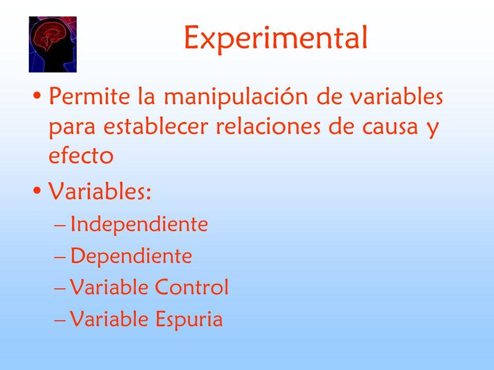 Experimental Permite la manipulación de variables para establecer relaciones de causa y efecto. Variables: