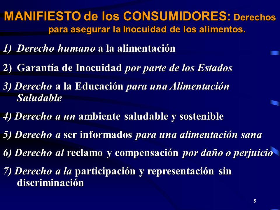 MANIFIESTO de los CONSUMIDORES: Derechos para asegurar la Inocuidad de los alimentos.