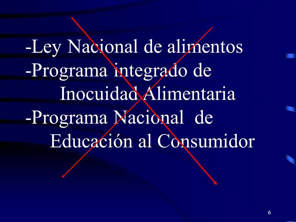 -Ley Nacional de alimentos