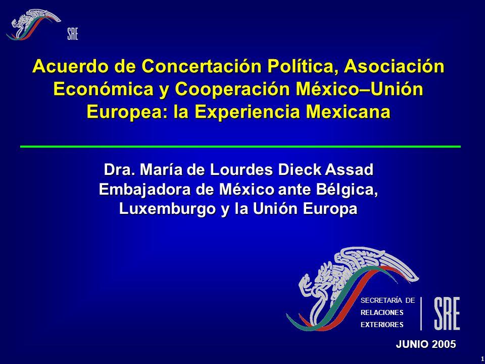 Acuerdo de Concertación Política, Asociación Económica y Cooperación México–Unión Europea: la Experiencia Mexicana