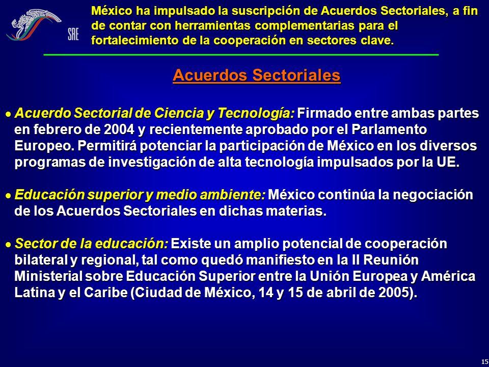 México ha impulsado la suscripción de Acuerdos Sectoriales, a fin de contar con herramientas complementarias para el fortalecimiento de la cooperación en sectores clave.