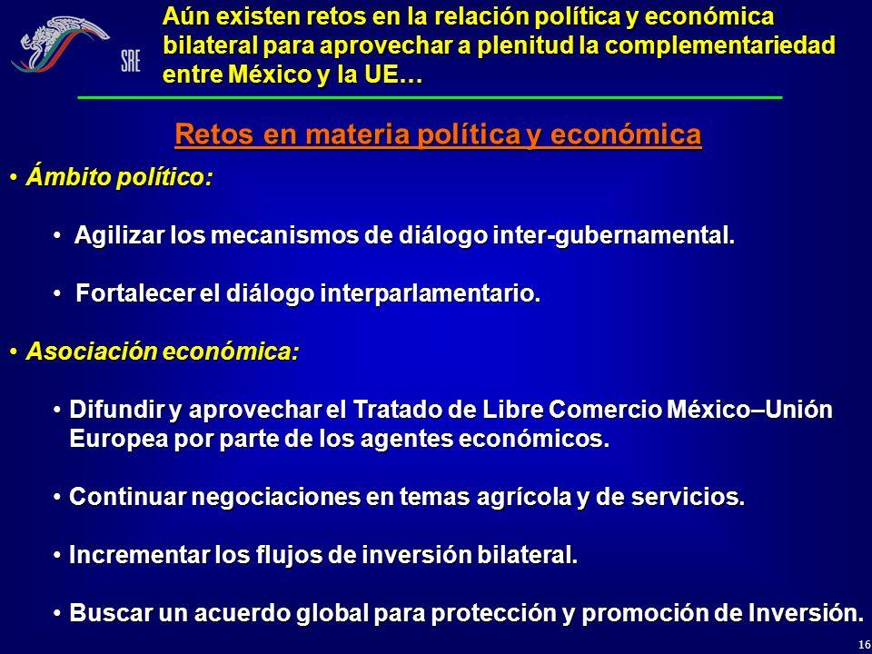 Retos en materia política y económica
