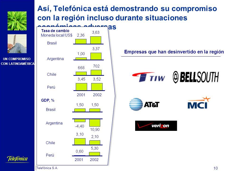 MAD-0162470504 Moncloa Así, Telefónica está demostrando su compromiso con la región incluso durante situaciones económicas adversas.