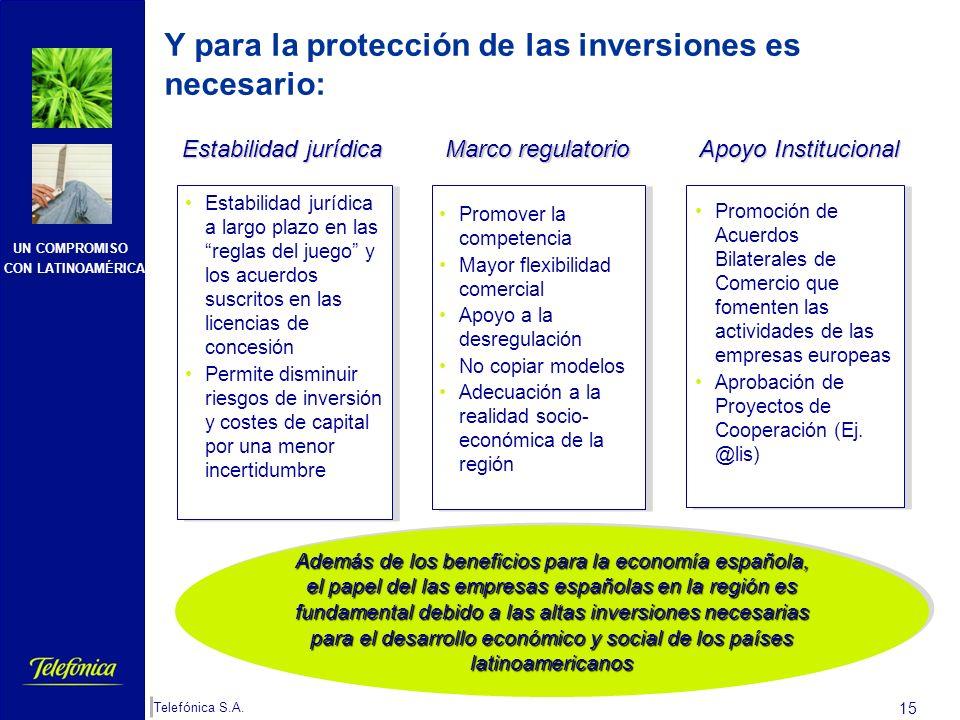 Y para la protección de las inversiones es necesario:
