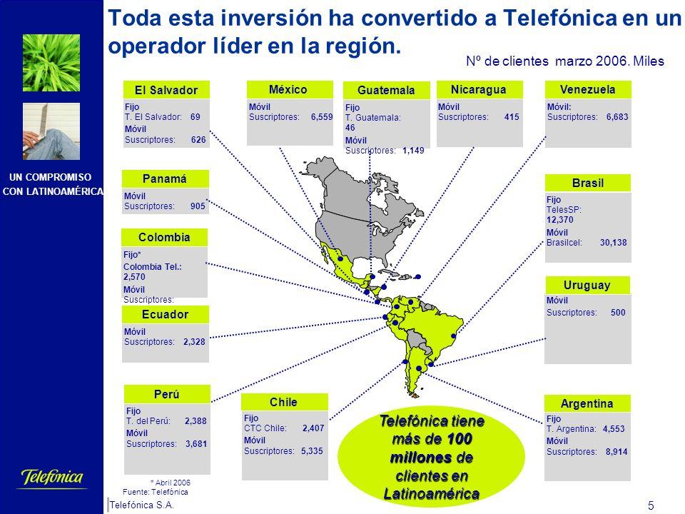 Telefónica tiene más de 100 millones de clientes en Latinoamérica