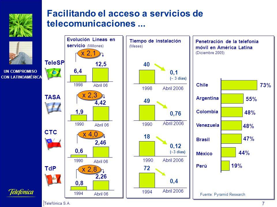 Facilitando el acceso a servicios de telecomunicaciones ...