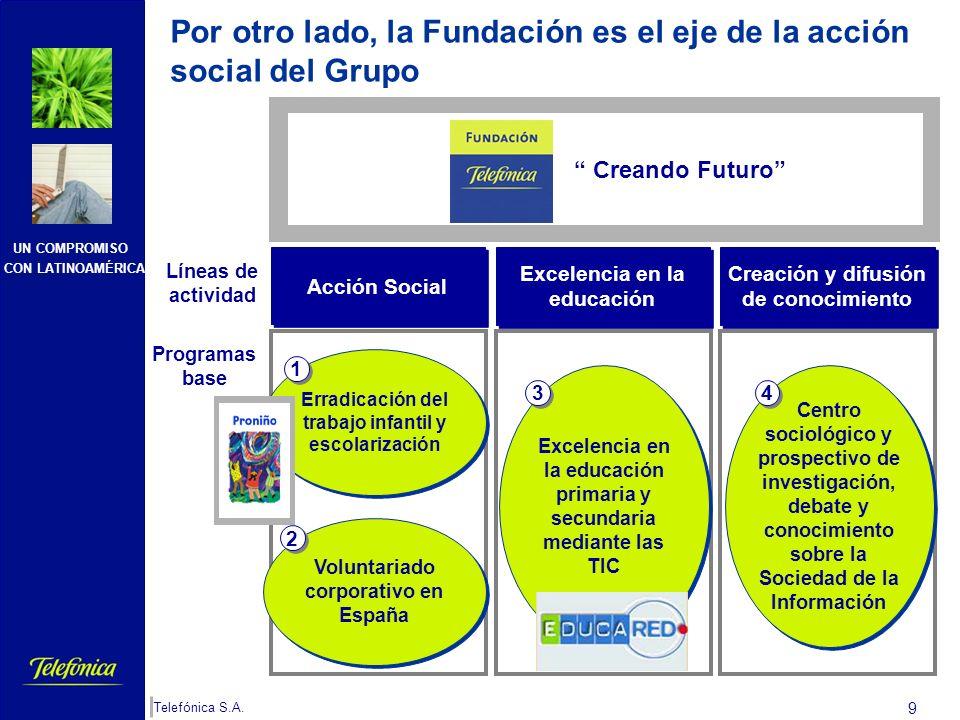 Por otro lado, la Fundación es el eje de la acción social del Grupo