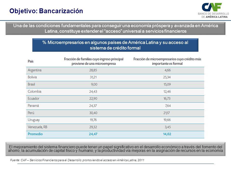 Objetivo: Bancarización