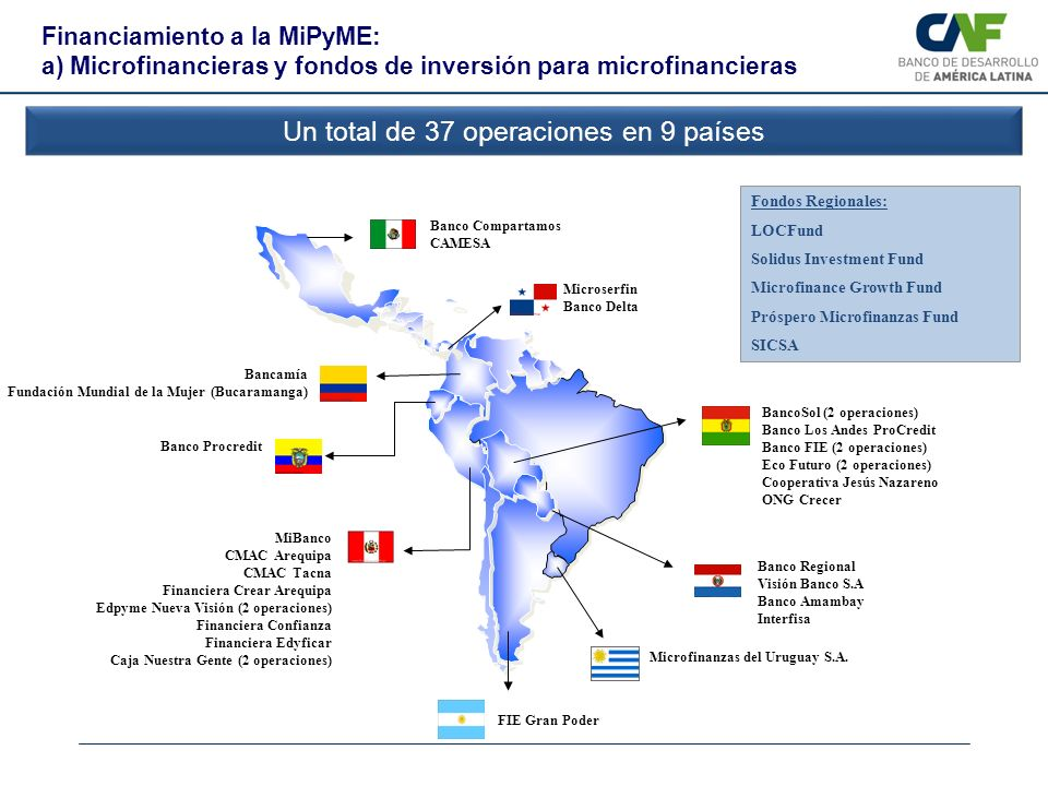 Un total de 37 operaciones en 9 países