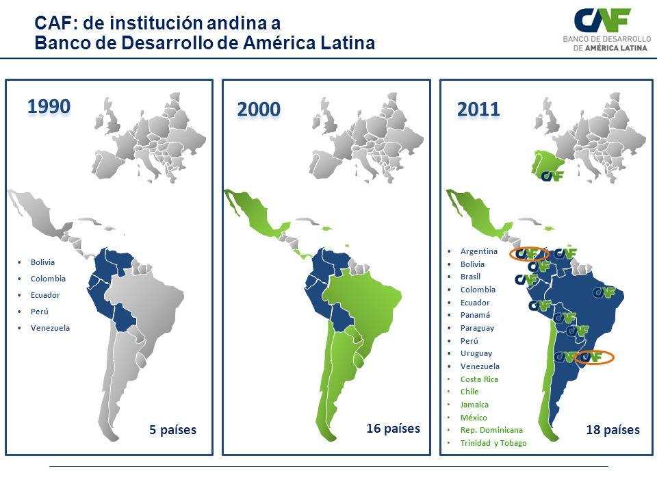 CAF: de institución andina a Banco de Desarrollo de América Latina