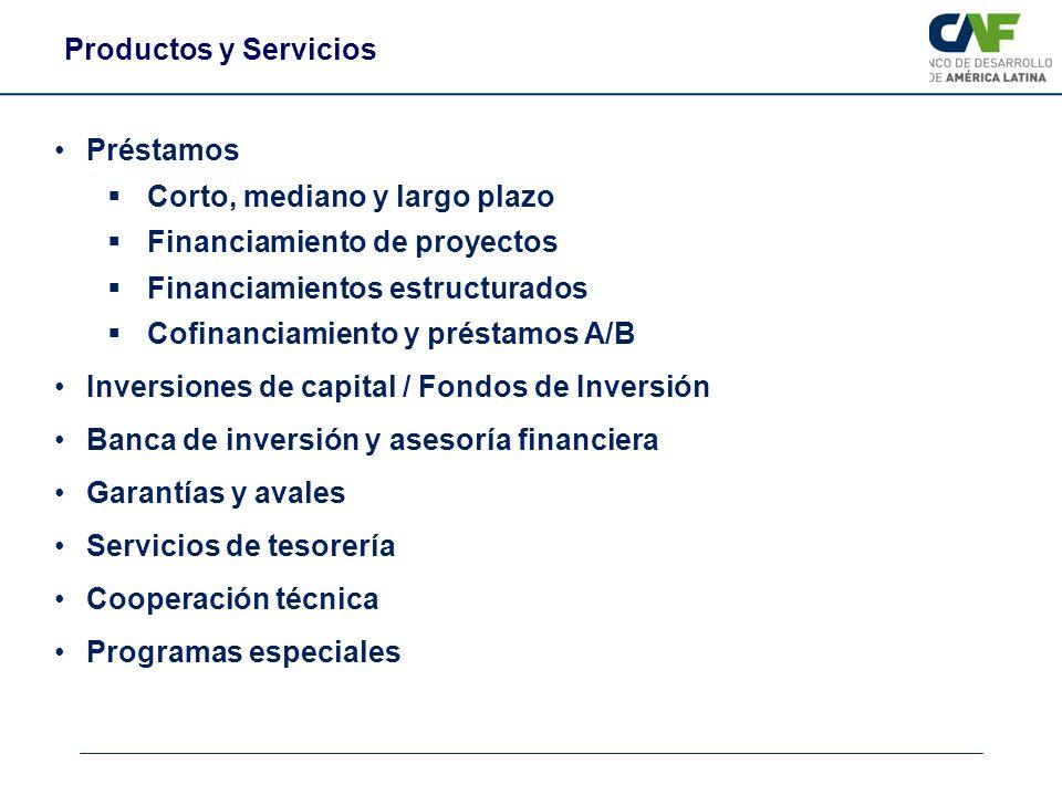 Productos y Servicios Préstamos. Corto, mediano y largo plazo. Financiamiento de proyectos. Financiamientos estructurados.