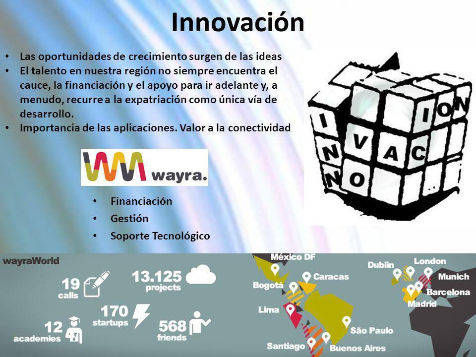 Innovación Las oportunidades de crecimiento surgen de las ideas