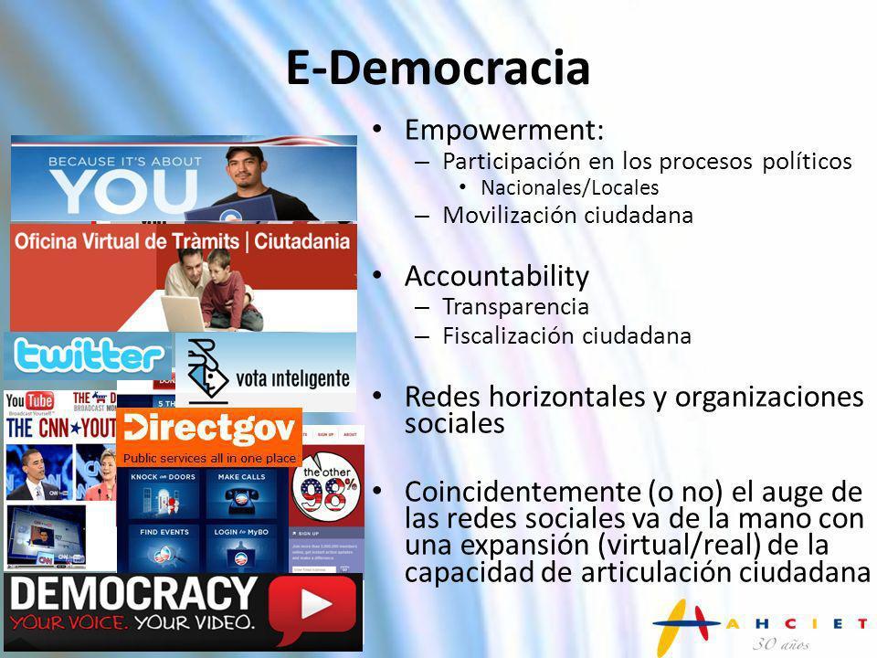 E-Democracia Empowerment: Accountability