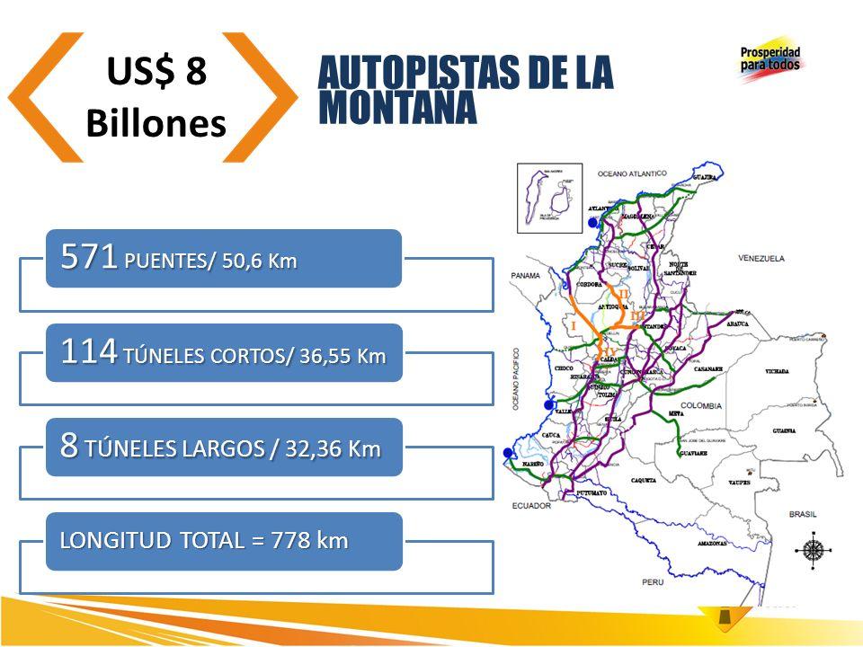 US$ 8 Billones AUTOPISTAS DE LA MONTAÑA 8 TÚNELES LARGOS / 32,36 Km