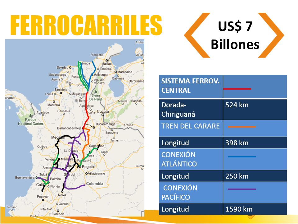 FERROCARRILES US$ 7 Billones SISTEMA FERROV. CENTRAL