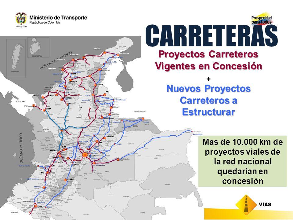 CARRETERAS Proyectos Carreteros Vigentes en Concesión