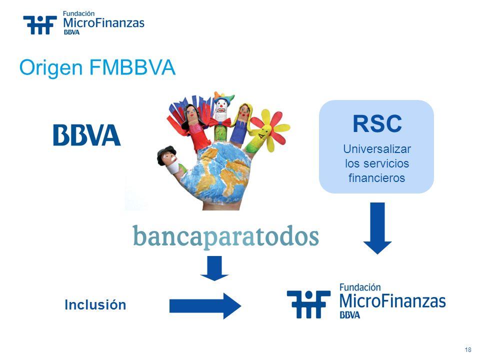 Origen FMBBVA RSC Universalizar los servicios financieros Inclusión