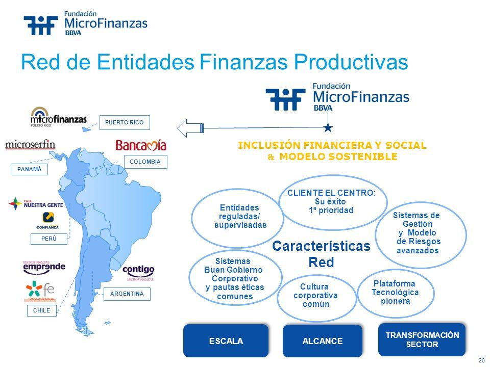 INCLUSIÓN FINANCIERA Y SOCIAL