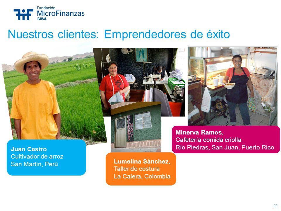 Nuestros clientes: Emprendedores de éxito