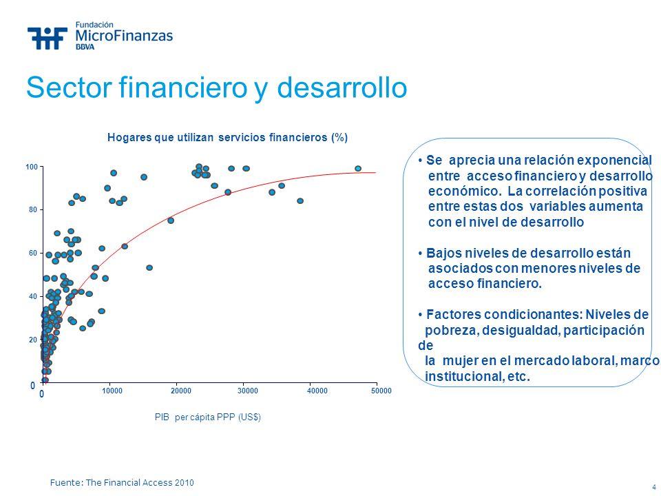 Sector financiero y desarrollo