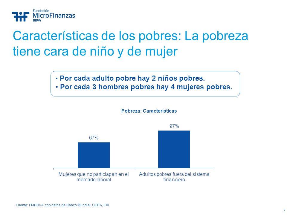 Pobreza: Características