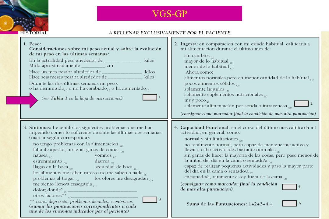 VGS-GP