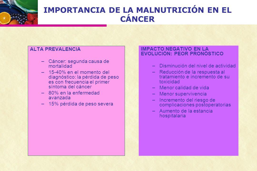 IMPORTANCIA DE LA MALNUTRICIÓN EN EL CÁNCER