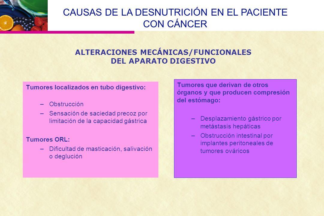 ALTERACIONES MECÁNICAS/FUNCIONALES DEL APARATO DIGESTIVO