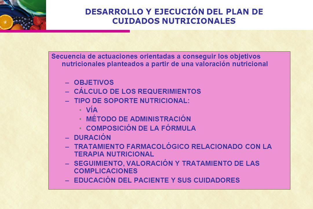 DESARROLLO Y EJECUCIÓN DEL PLAN DE CUIDADOS NUTRICIONALES
