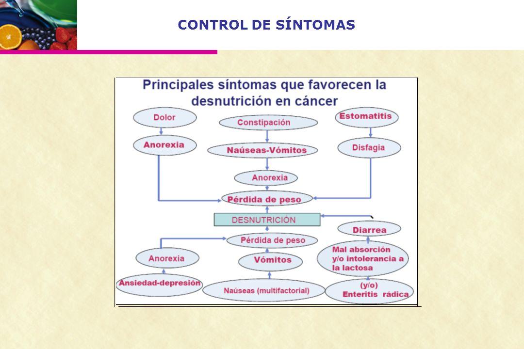 CONTROL DE SÍNTOMAS