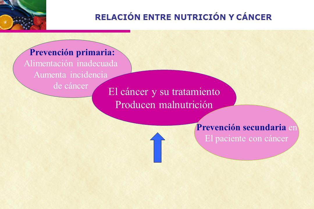 RELACIÓN ENTRE NUTRICIÓN Y CÁNCER