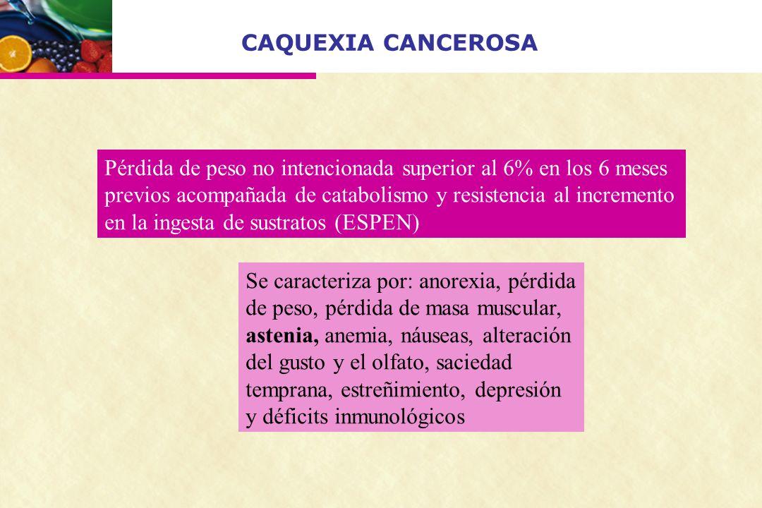 CAQUEXIA CANCEROSA