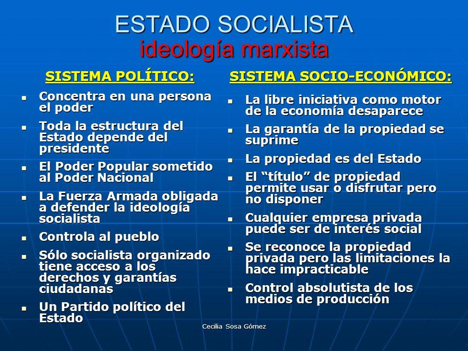 ESTADO SOCIALISTA ideología marxista