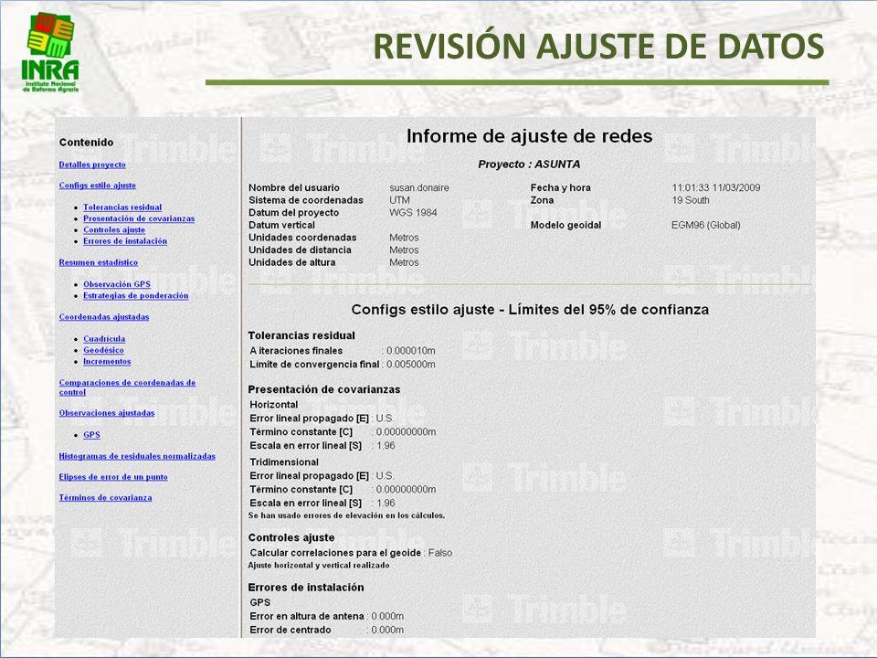 REVISIÓN AJUSTE DE DATOS