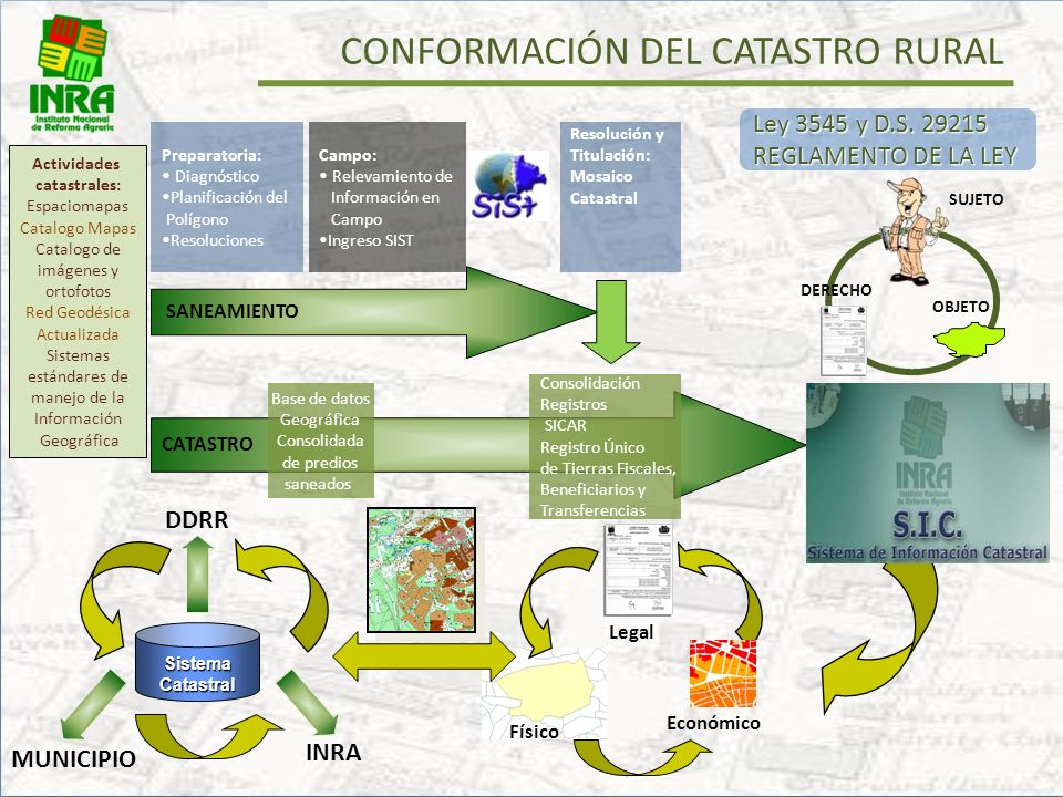 CONFORMACIÓN DEL CATASTRO RURAL