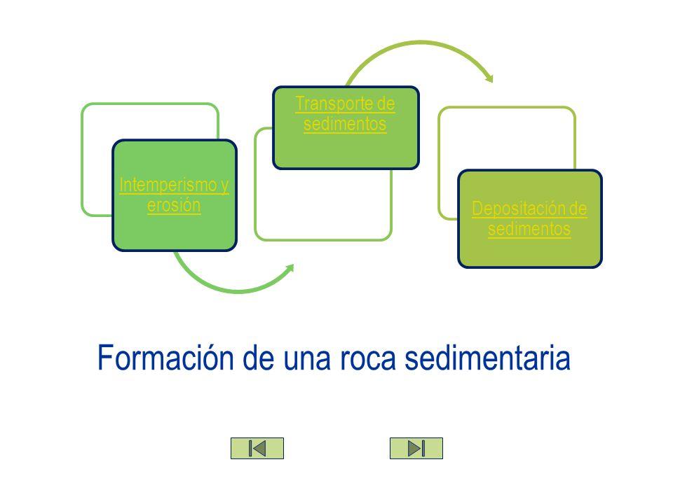 70 transporte de sedimentos el ciclo de las rocas for Formacion de la roca