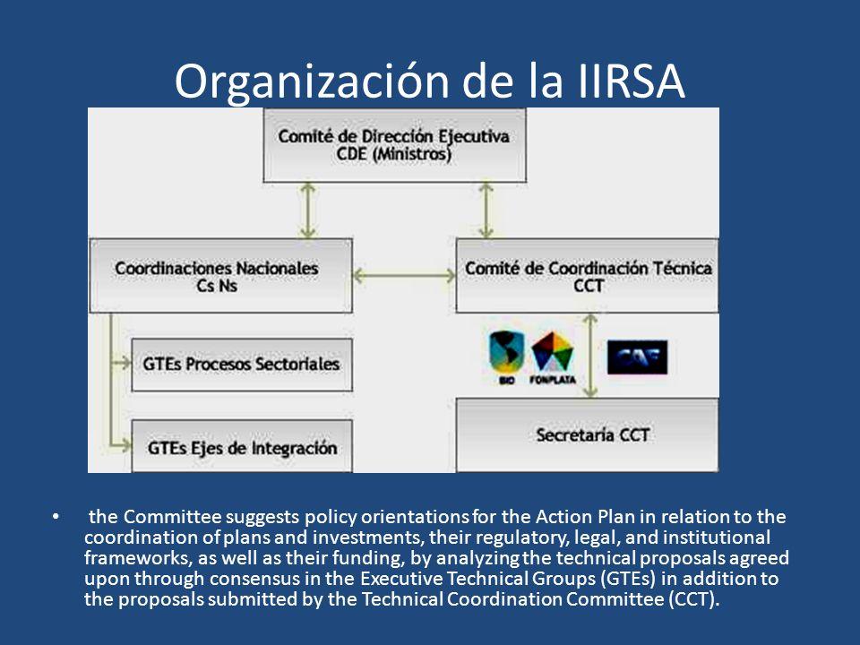 Organización de la IIRSA