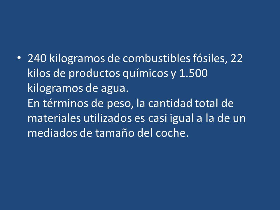 240 kilogramos de combustibles fósiles, 22 kilos de productos químicos y 1.500 kilogramos de agua. En términos de peso, la cantidad total de materiales utilizados es casi igual a la de un mediados de tamaño del coche.