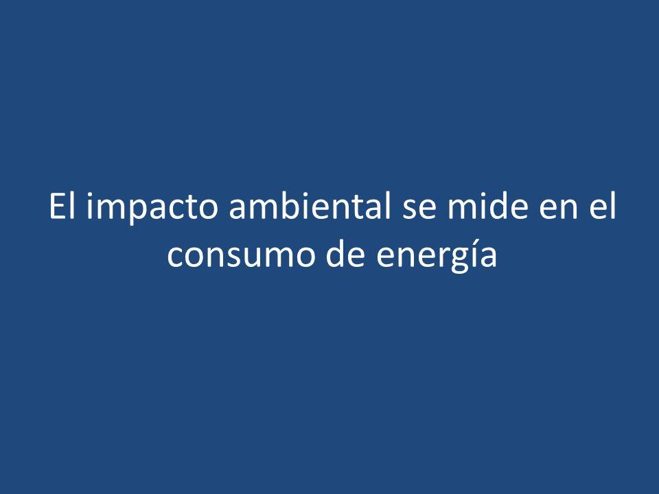 El impacto ambiental se mide en el consumo de energía