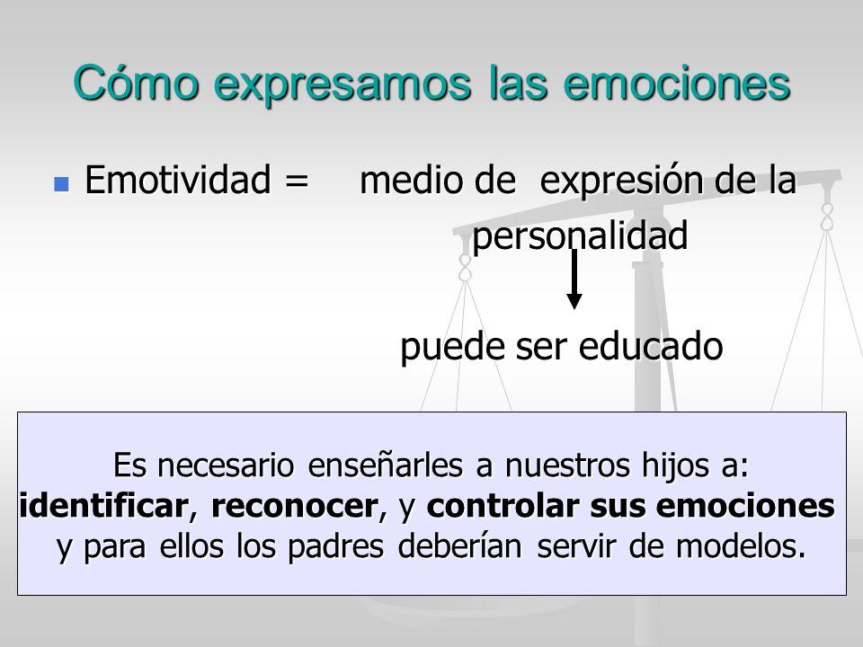 Cómo expresamos las emociones
