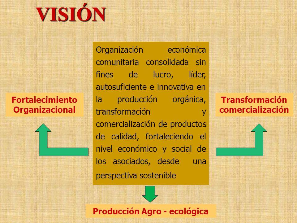 Fortalecimiento Organizacional Producción Agro - ecológica