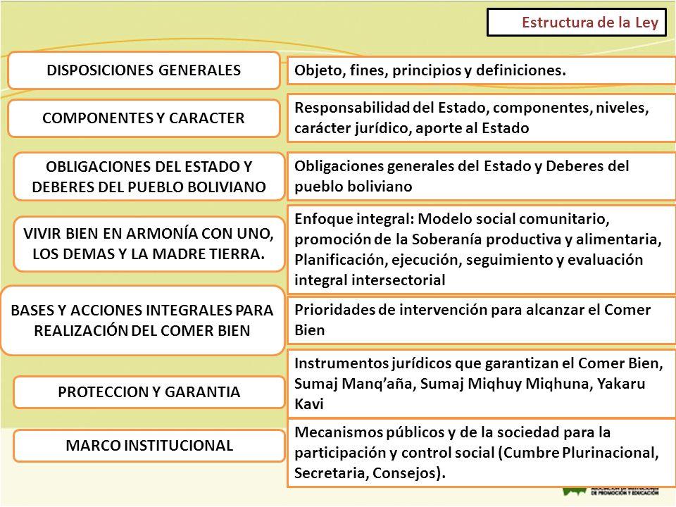 DISPOSICIONES GENERALES Objeto, fines, principios y definiciones.