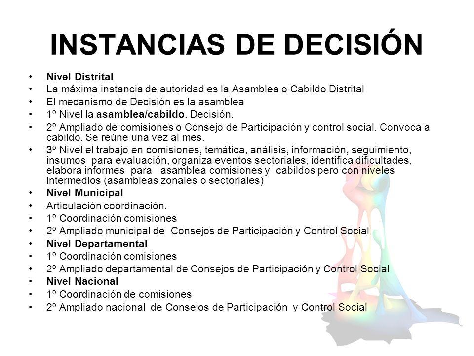 INSTANCIAS DE DECISIÓN