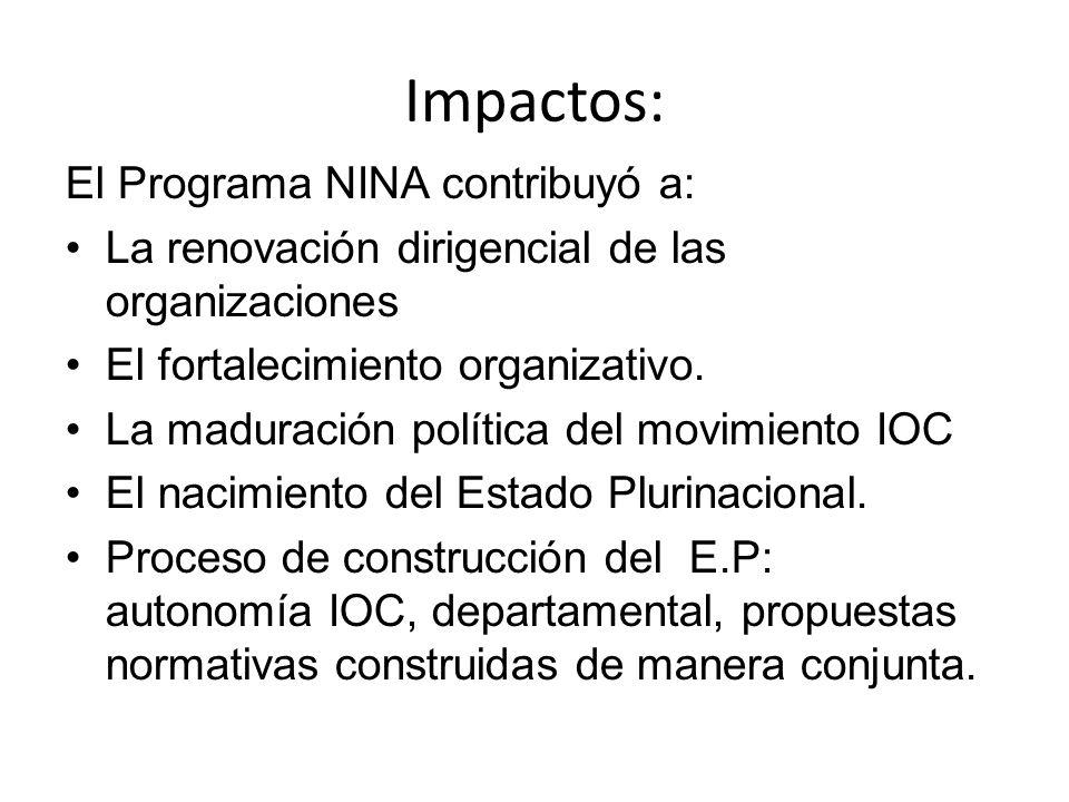 Impactos: El Programa NINA contribuyó a: