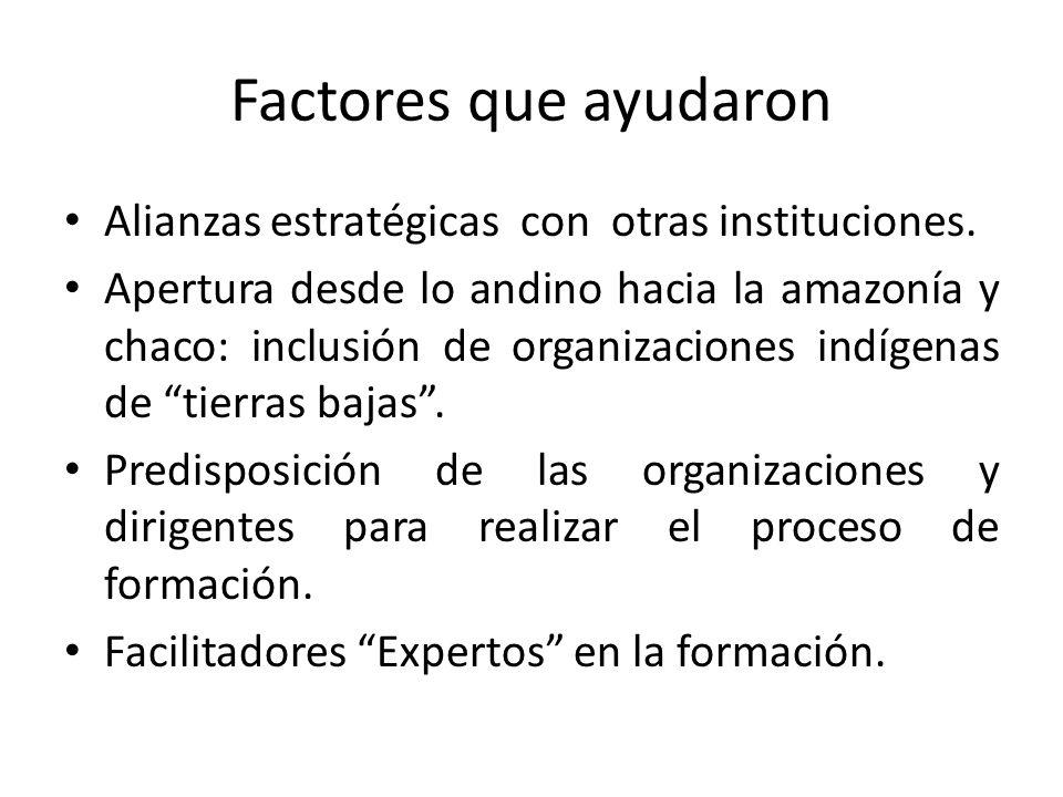 Factores que ayudaron Alianzas estratégicas con otras instituciones.
