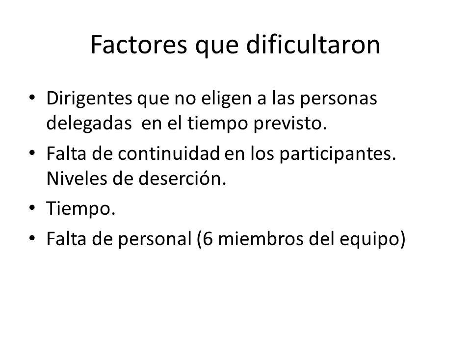 Factores que dificultaron
