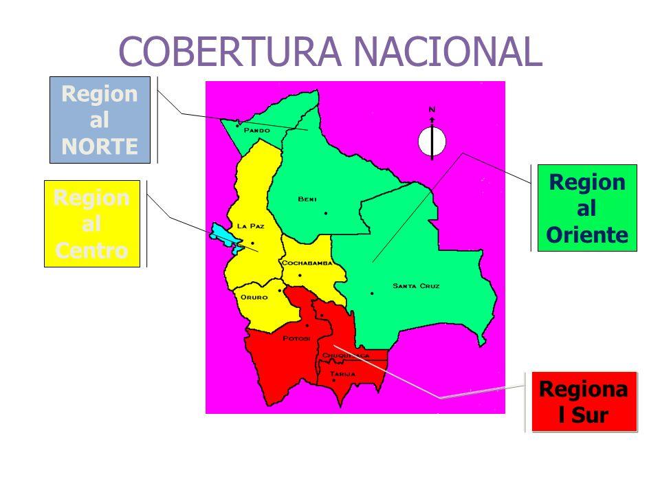 COBERTURA NACIONAL Regional NORTE Regional Oriente Regional Centro